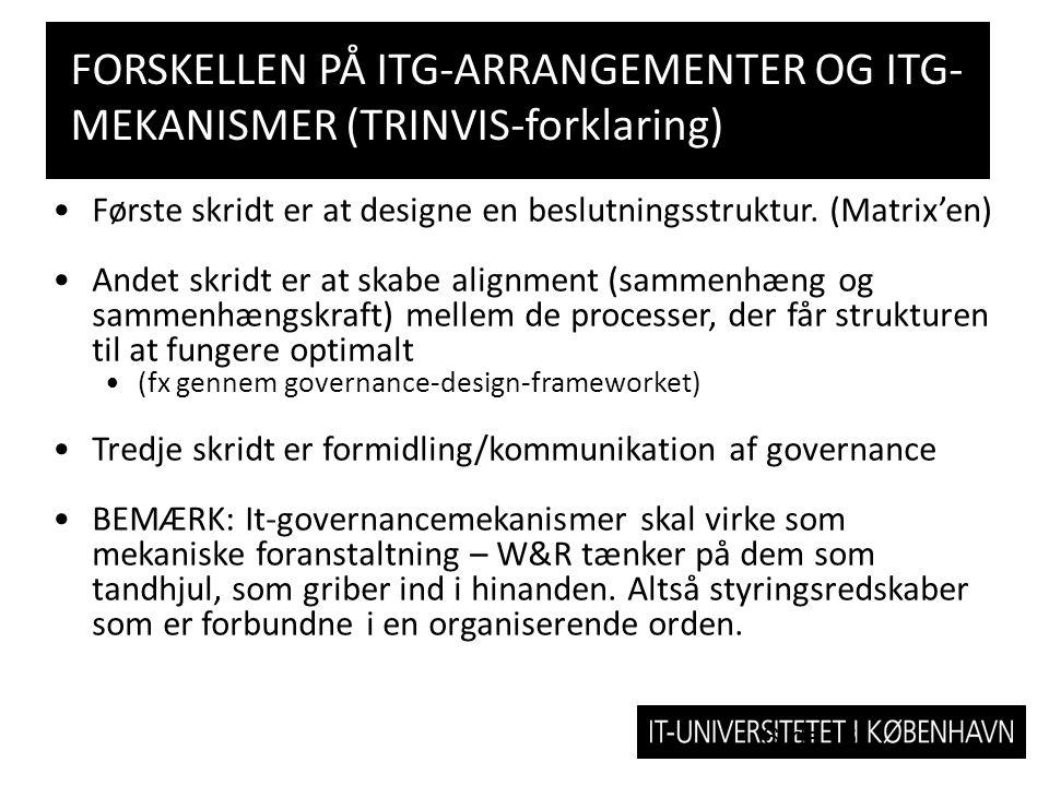 FORSKELLEN PÅ ITG-ARRANGEMENTER OG ITG-MEKANISMER (TRINVIS-forklaring)
