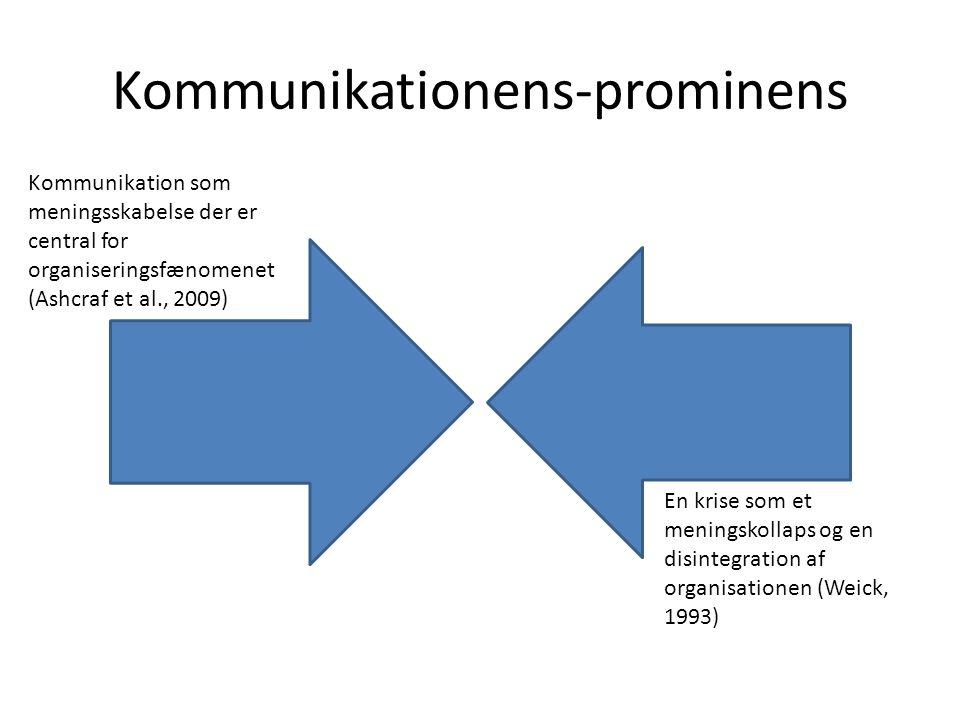 Kommunikationens-prominens