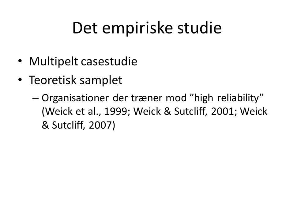 Det empiriske studie Multipelt casestudie Teoretisk samplet
