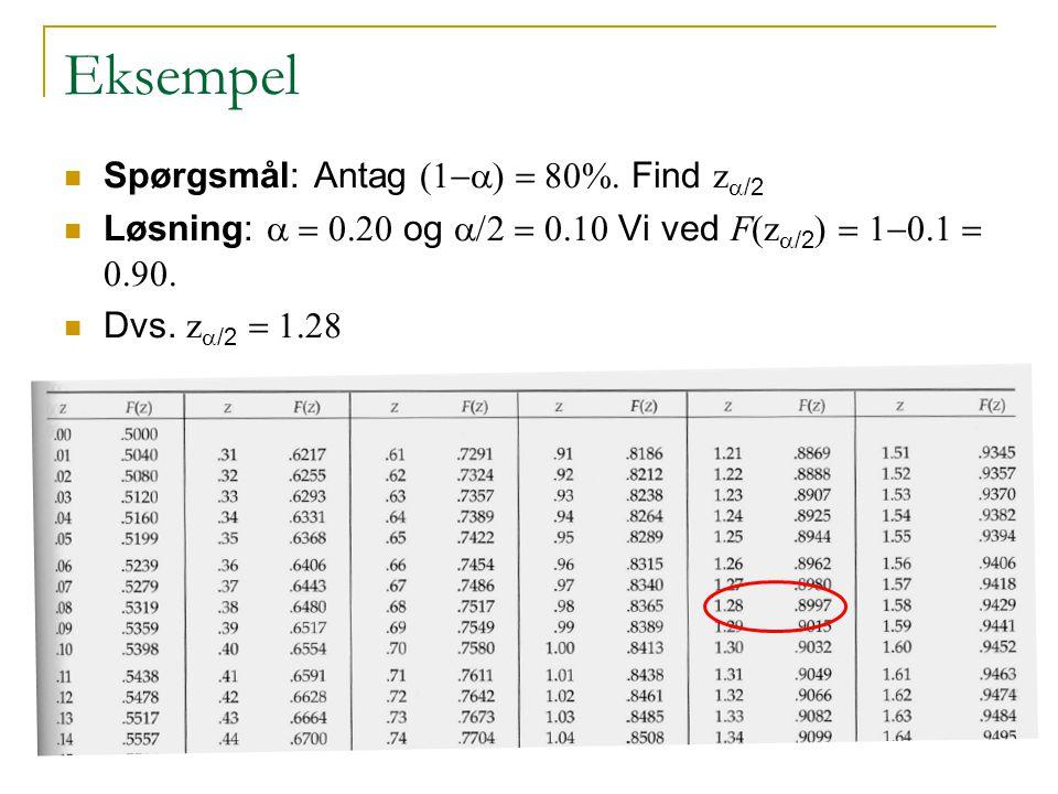 Eksempel Spørgsmål: Antag (1-a) = 80%. Find za/2