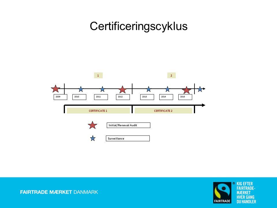 Certificeringscyklus