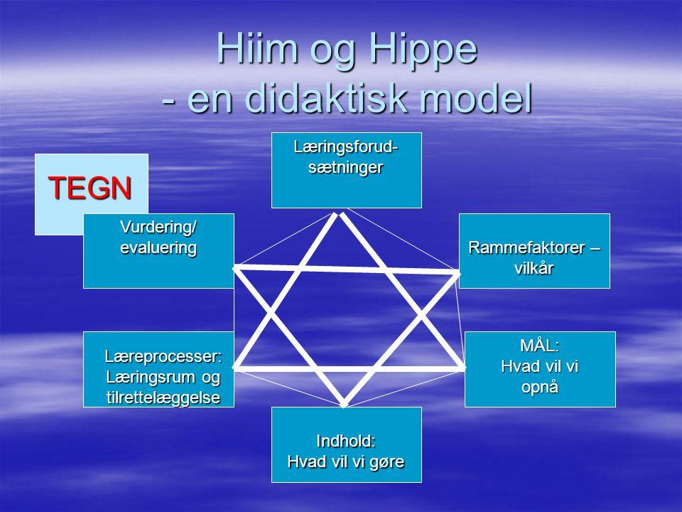 Hiim og Hippe - en didaktisk model