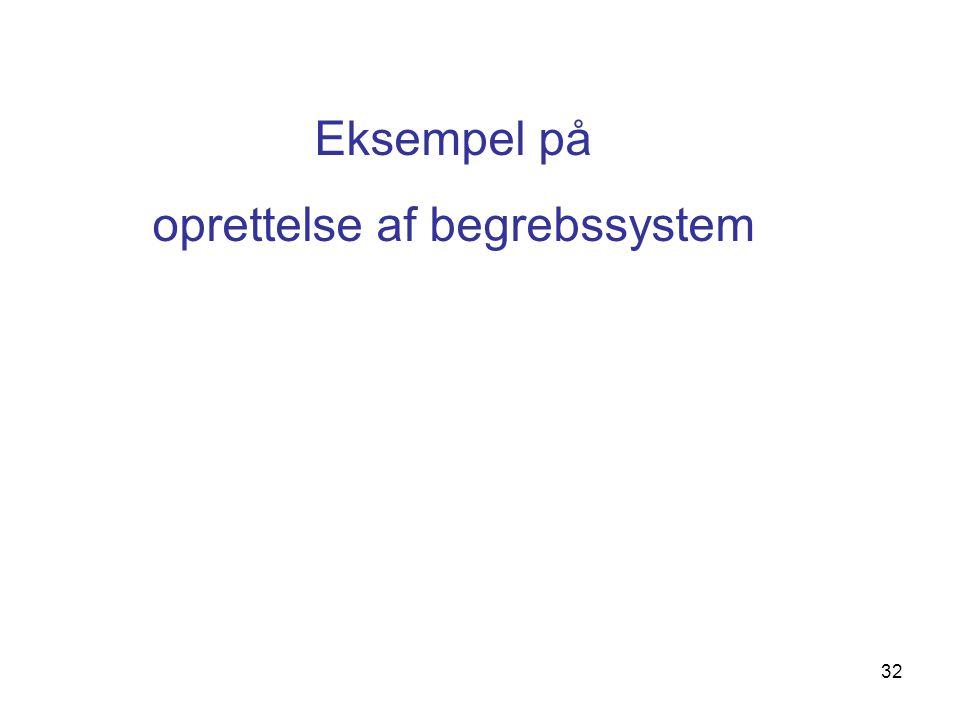 oprettelse af begrebssystem