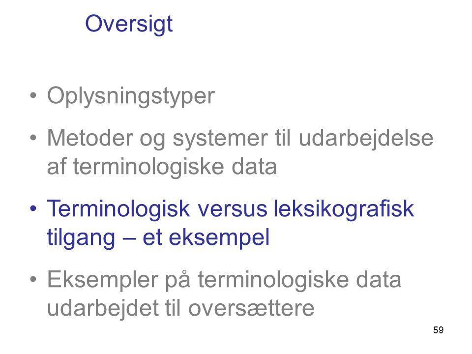 Oversigt Oplysningstyper. Metoder og systemer til udarbejdelse af terminologiske data. Terminologisk versus leksikografisk tilgang – et eksempel.