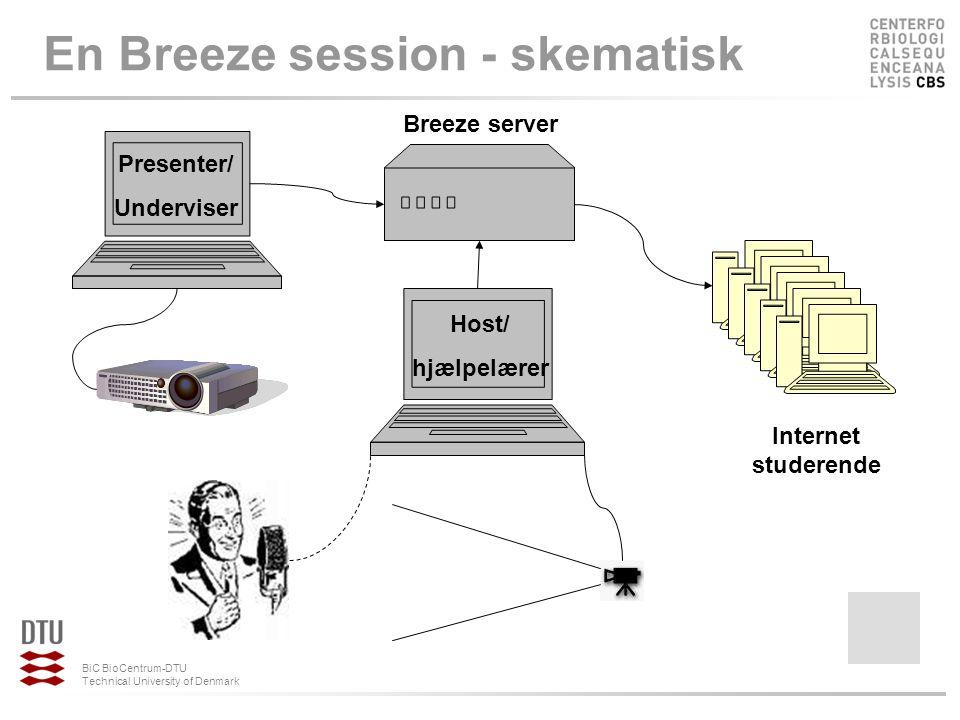En Breeze session - skematisk