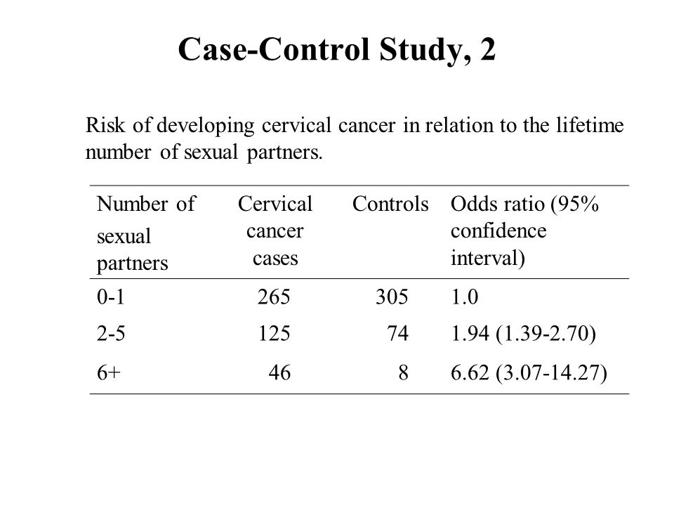 Case-Control Study, 2 Risk of developing cervical cancer in relation to the lifetime. number of sexual partners.
