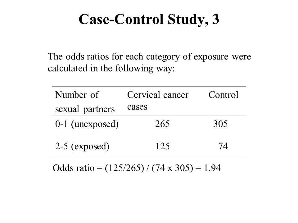 Case-Control Study, 3 The odds ratios for each category of exposure were. calculated in the following way: