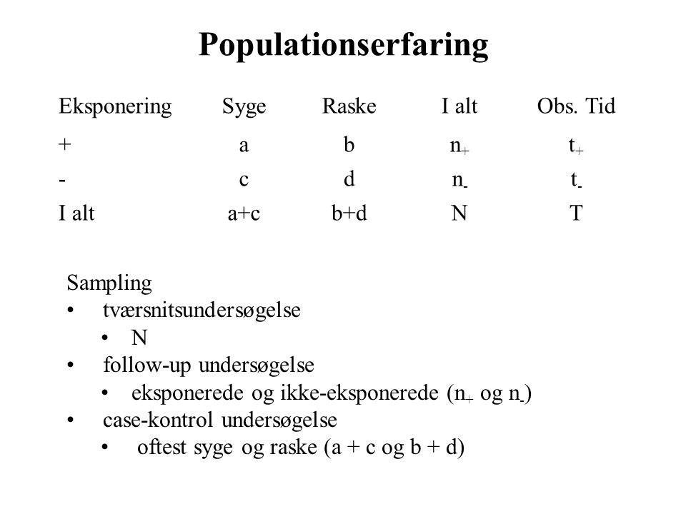 Populationserfaring Eksponering Syge Raske I alt Obs. Tid + a b n+ t+