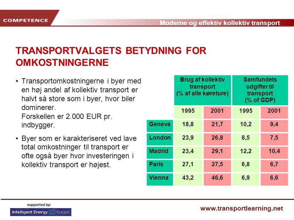 TRANSPORTVALGETS BETYDNING FOR OMKOSTNINGERNE
