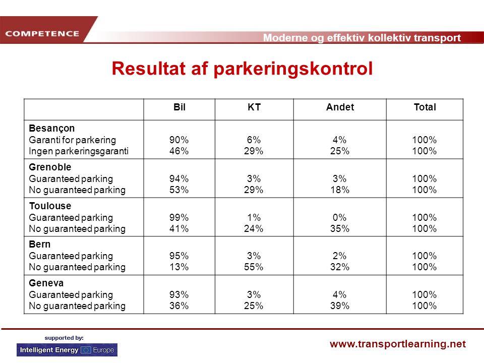 Resultat af parkeringskontrol