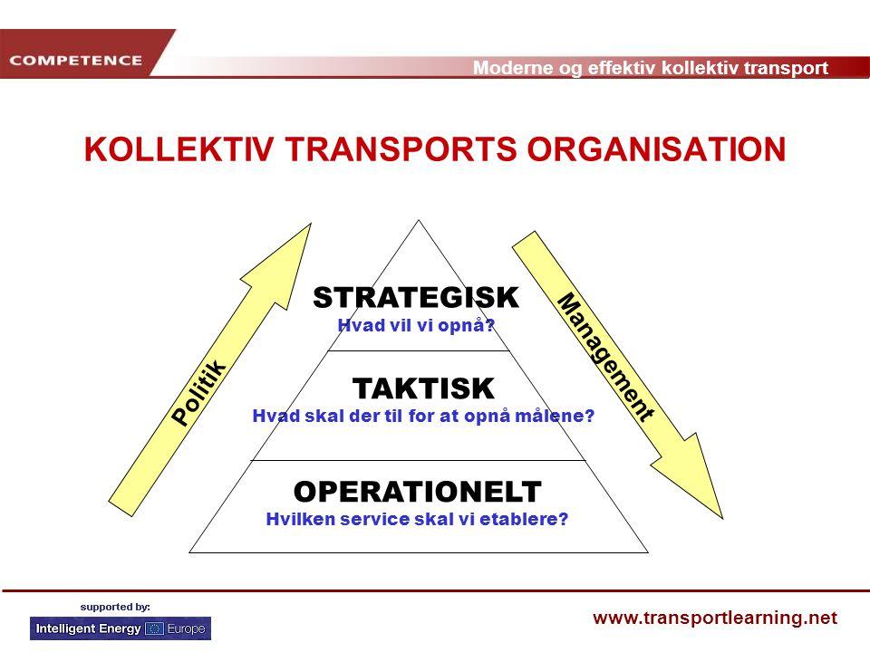 KOLLEKTIV TRANSPORTS ORGANISATION