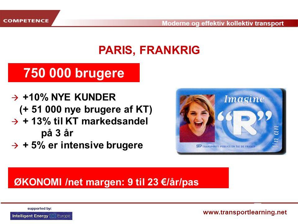750 000 brugere = PARIS, FRANKRIG (+ 51 000 nye brugere af KT)