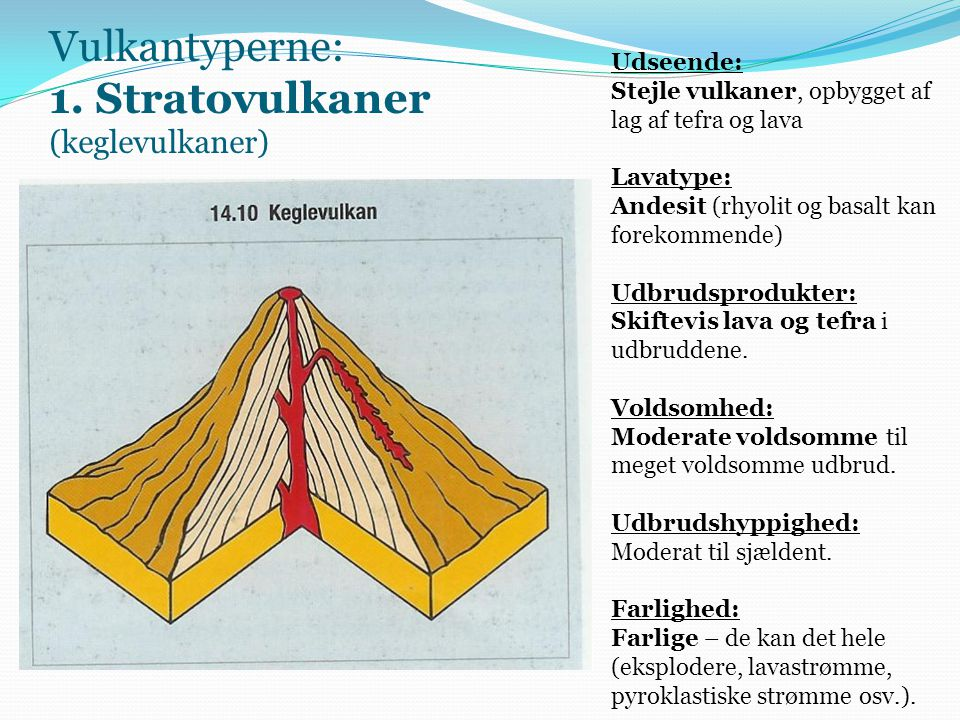 Vulkantyperne: 1. Stratovulkaner (keglevulkaner)