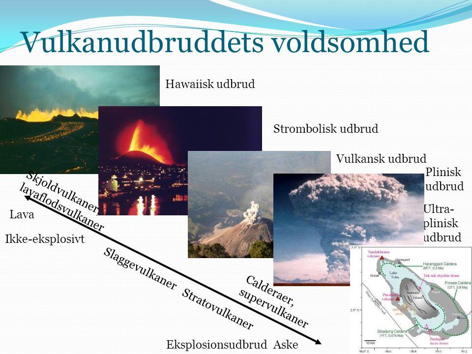 Vulkanudbruddets voldsomhed