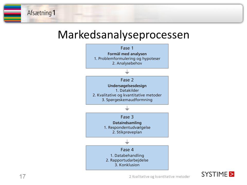 Markedsanalyseprocessen