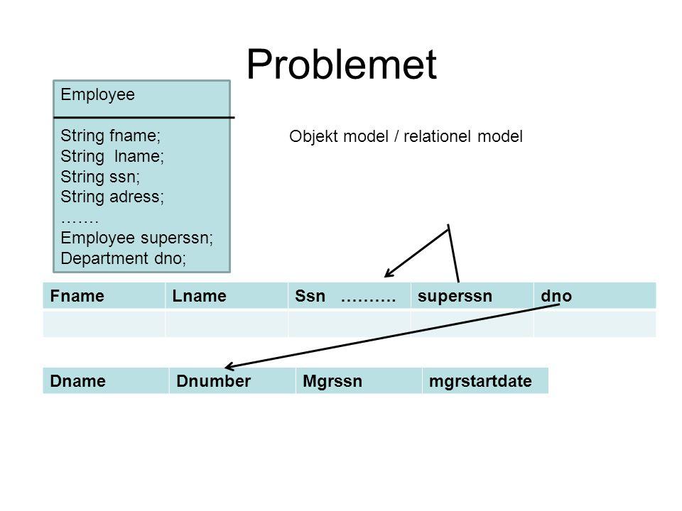 Problemet Employee String fname; String lname; String ssn;
