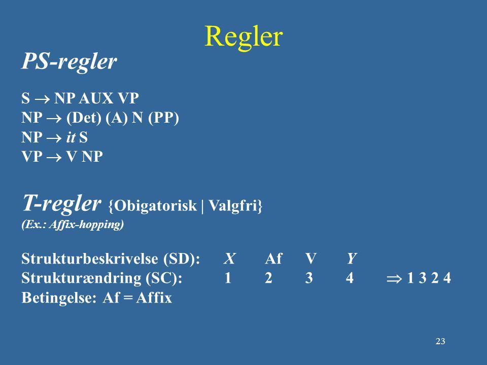 Regler PS-regler T-regler {Obigatorisk | Valgfri} S  NP AUX VP