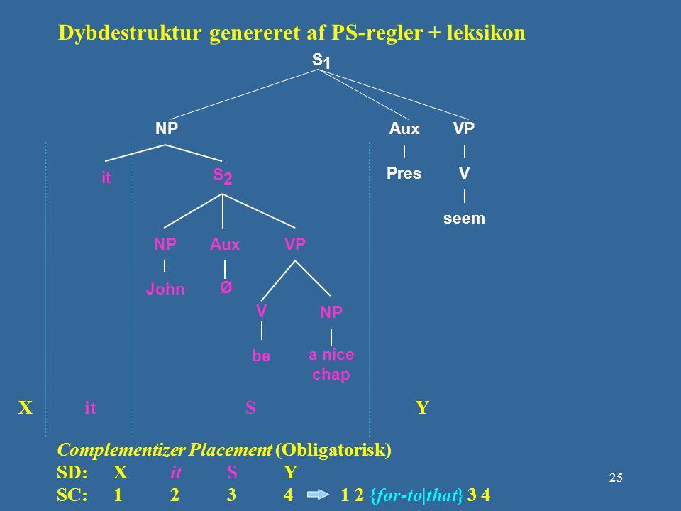 Dybdestruktur genereret af PS-regler + leksikon
