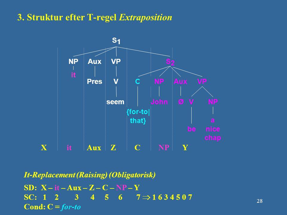 3. Struktur efter T-regel Extraposition