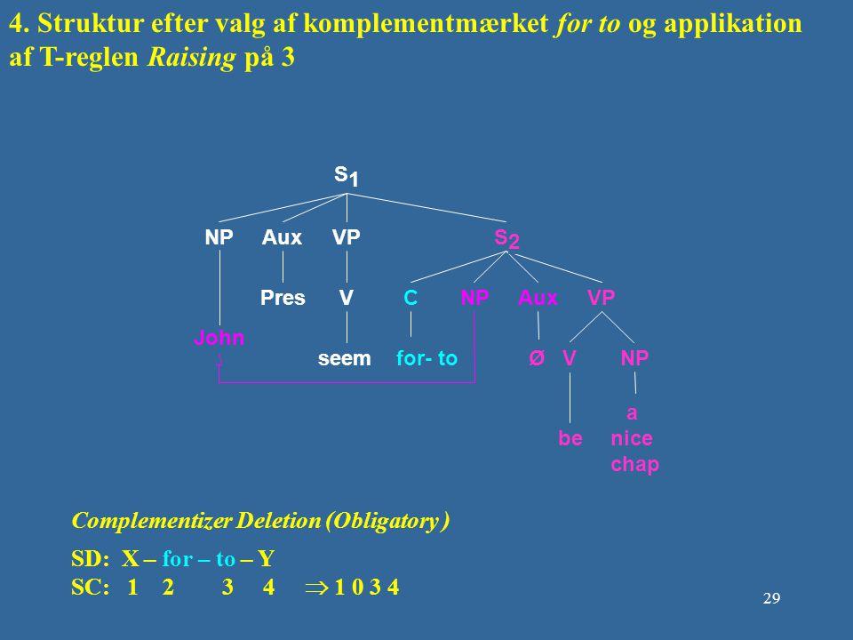 4. Struktur efter valg af komplementmærket for to og applikation af T-reglen Raising på 3
