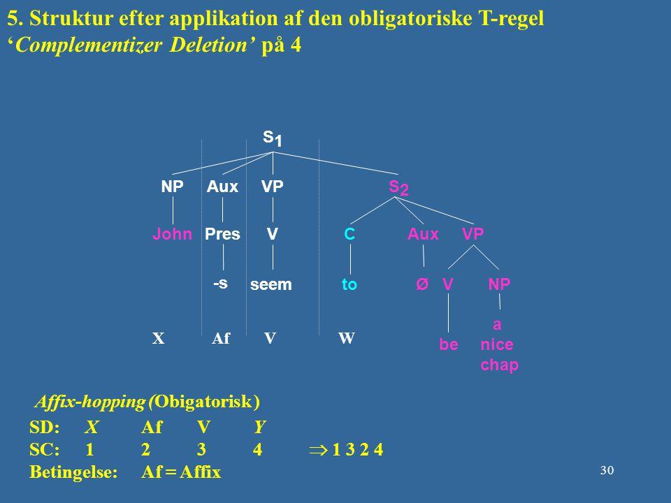 5. Struktur efter applikation af den obligatoriske T-regel 'Complementizer Deletion' på 4