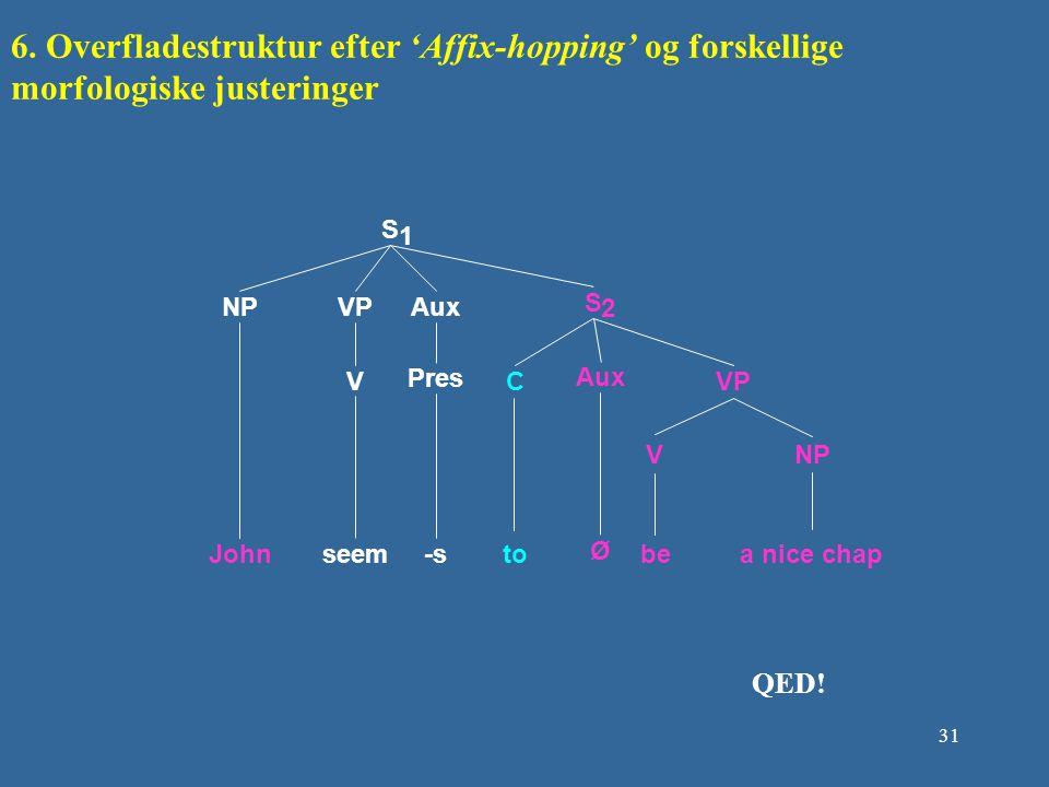 6. Overfladestruktur efter 'Affix-hopping' og forskellige morfologiske justeringer