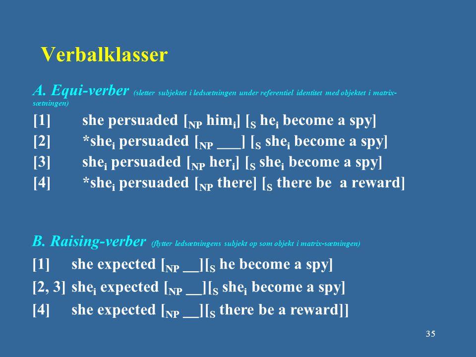 Verbalklasser A. Equi-verber (sletter subjektet i ledsætningen under referentiel identitet med objektet i matrix-sætningen)