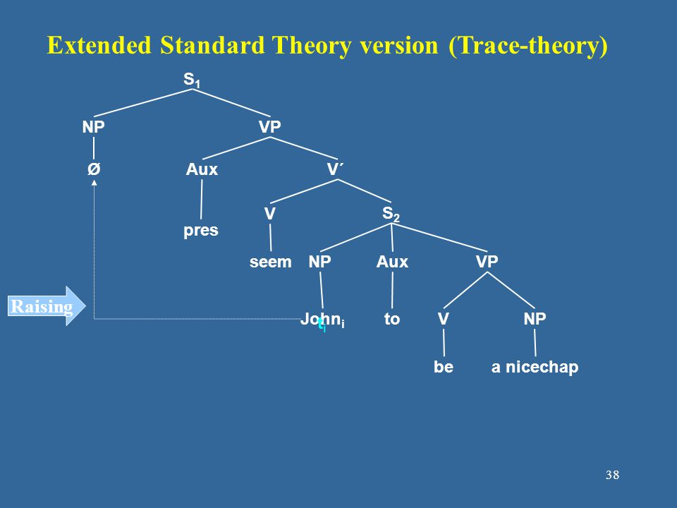 Extended Standard Theory version (Trace-theory)