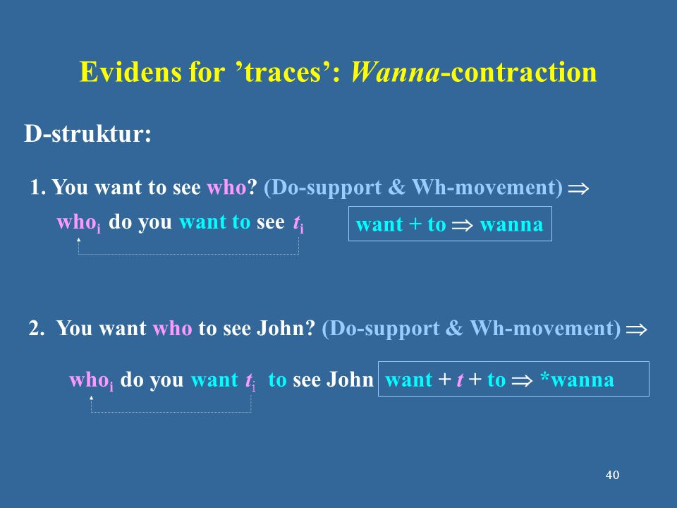 Evidens for 'traces': Wanna-contraction