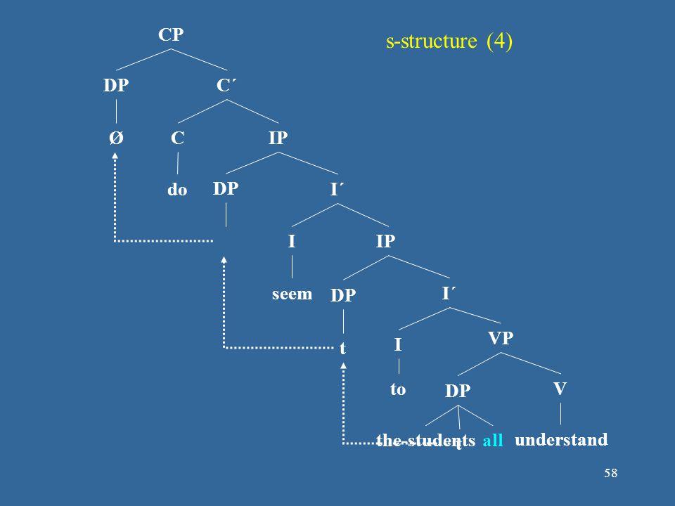 s-structure (4) CP DP C´ Ø C IP do DP I´ I IP seem DP I´ VP t I to DP