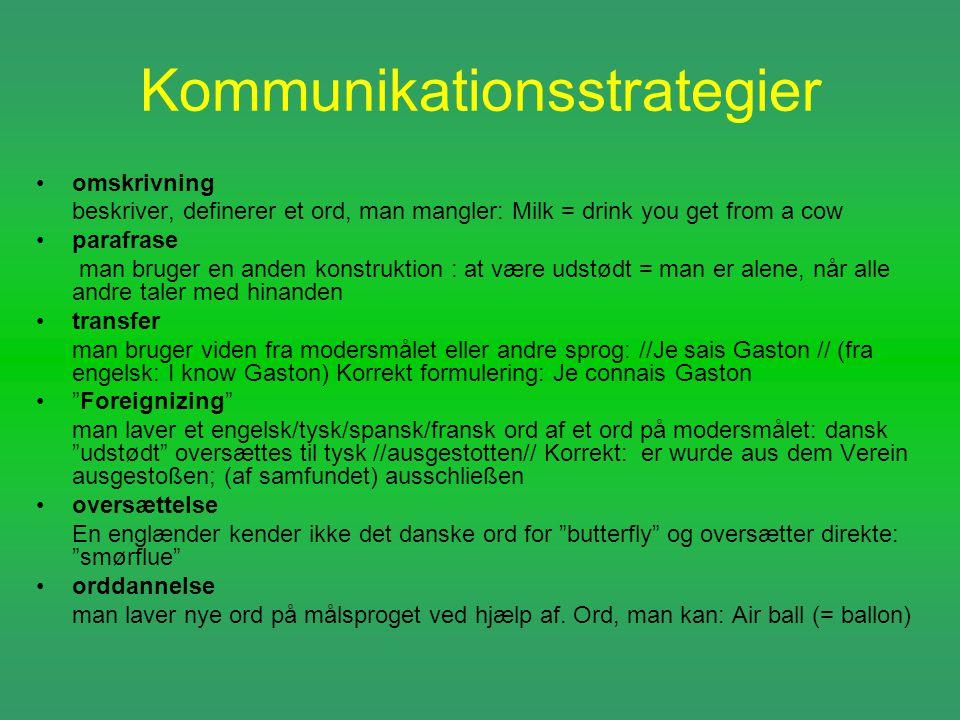 Kommunikationsstrategier