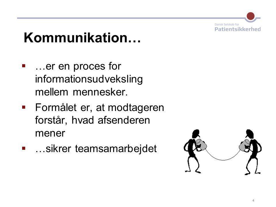 17-04-05 Kommunikation… …er en proces for informationsudveksling mellem mennesker. Formålet er, at modtageren forstår, hvad afsenderen mener.