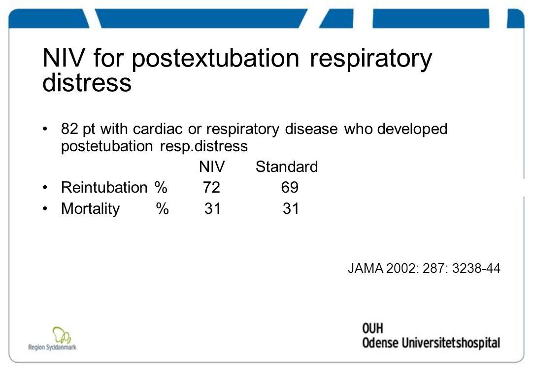 NIV for postextubation respiratory distress