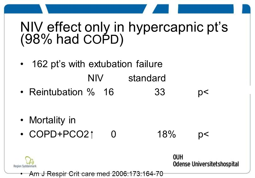 NIV effect only in hypercapnic pt's (98% had COPD)