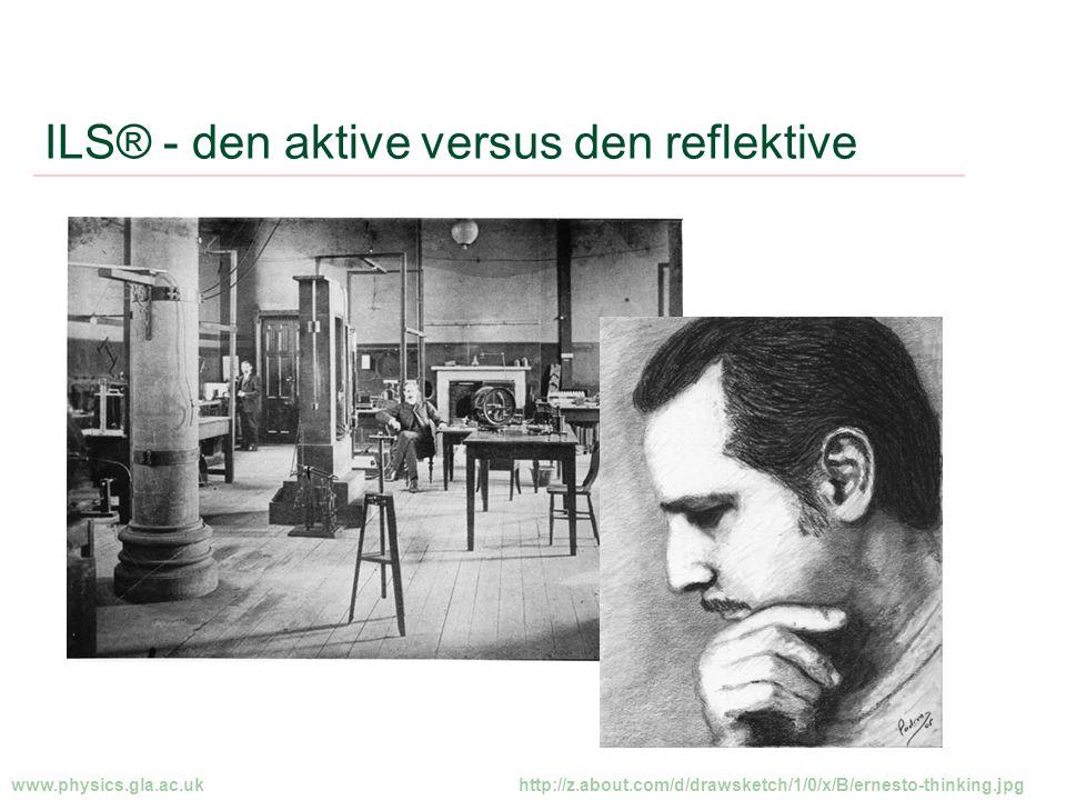ILS® - den aktive versus den reflektive