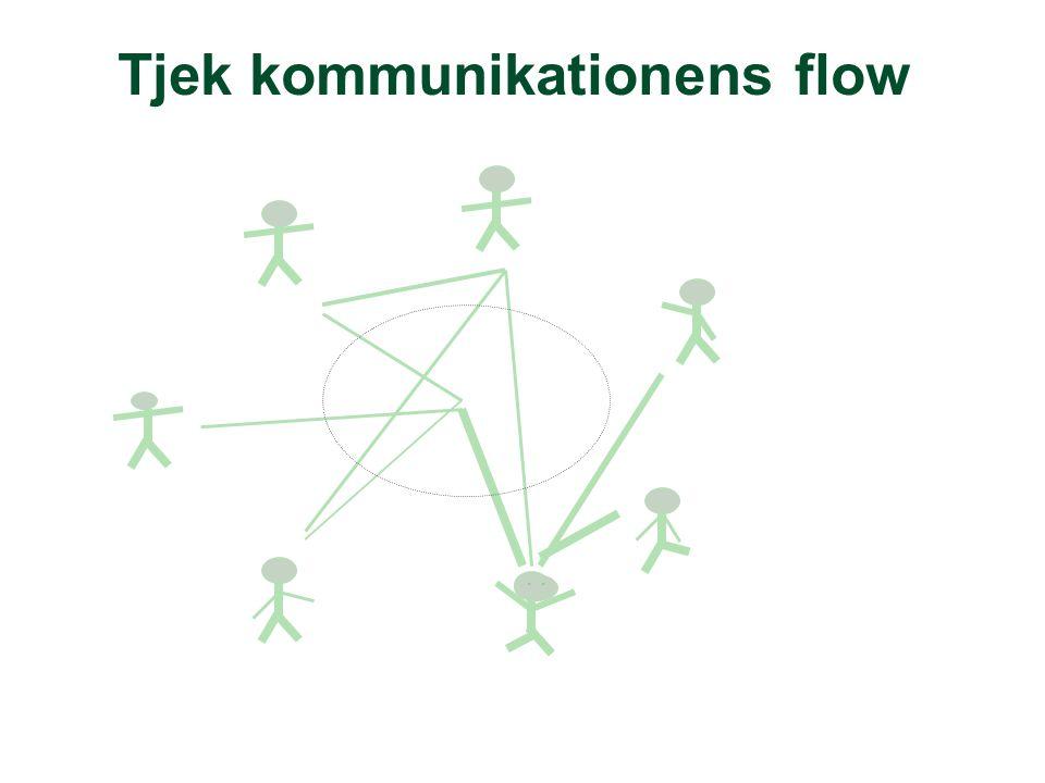 Tjek kommunikationens flow
