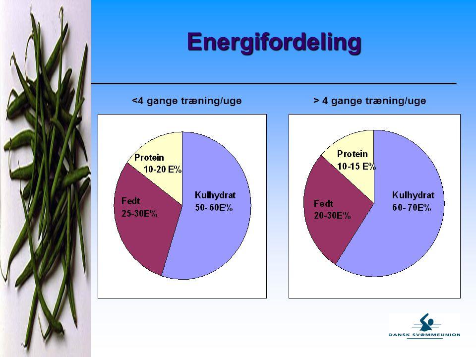 Energifordeling <4 gange træning/uge > 4 gange træning/uge