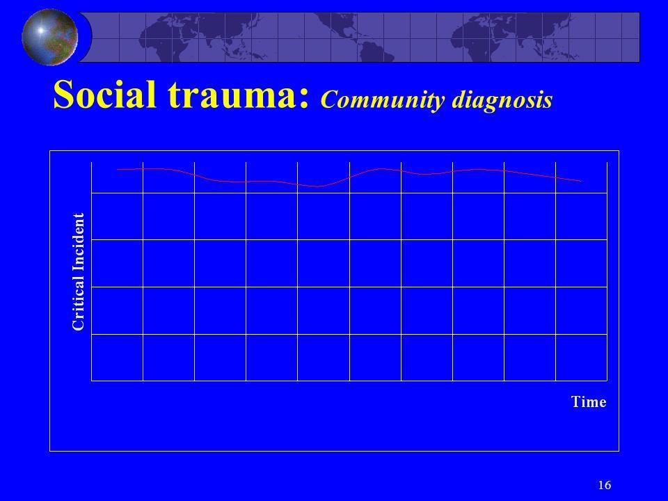 Social trauma: Community diagnosis