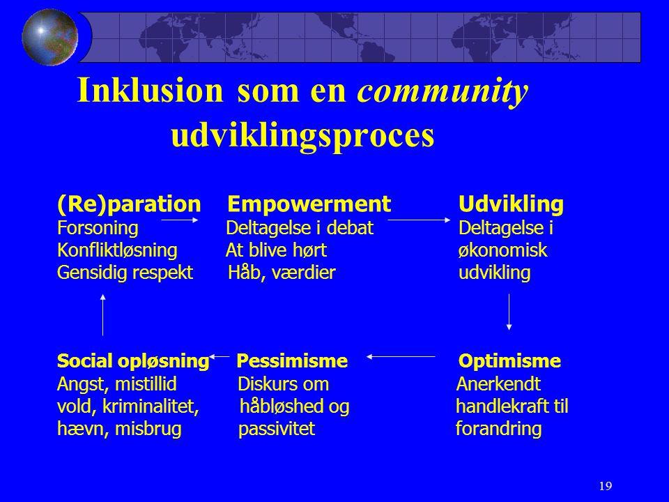 Inklusion som en community udviklingsproces