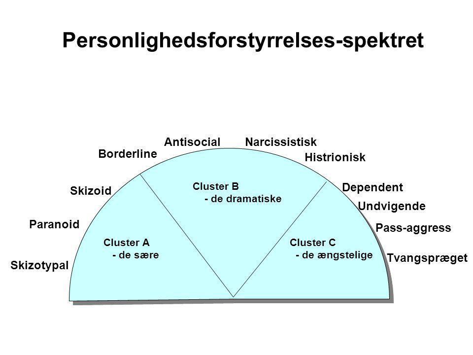 Personlighedsforstyrrelses-spektret
