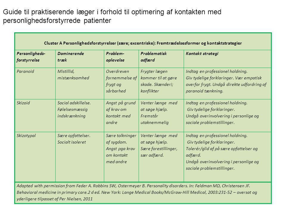 Guide til praktiserende læger i forhold til optimering af kontakten med personlighedsforstyrrede patienter