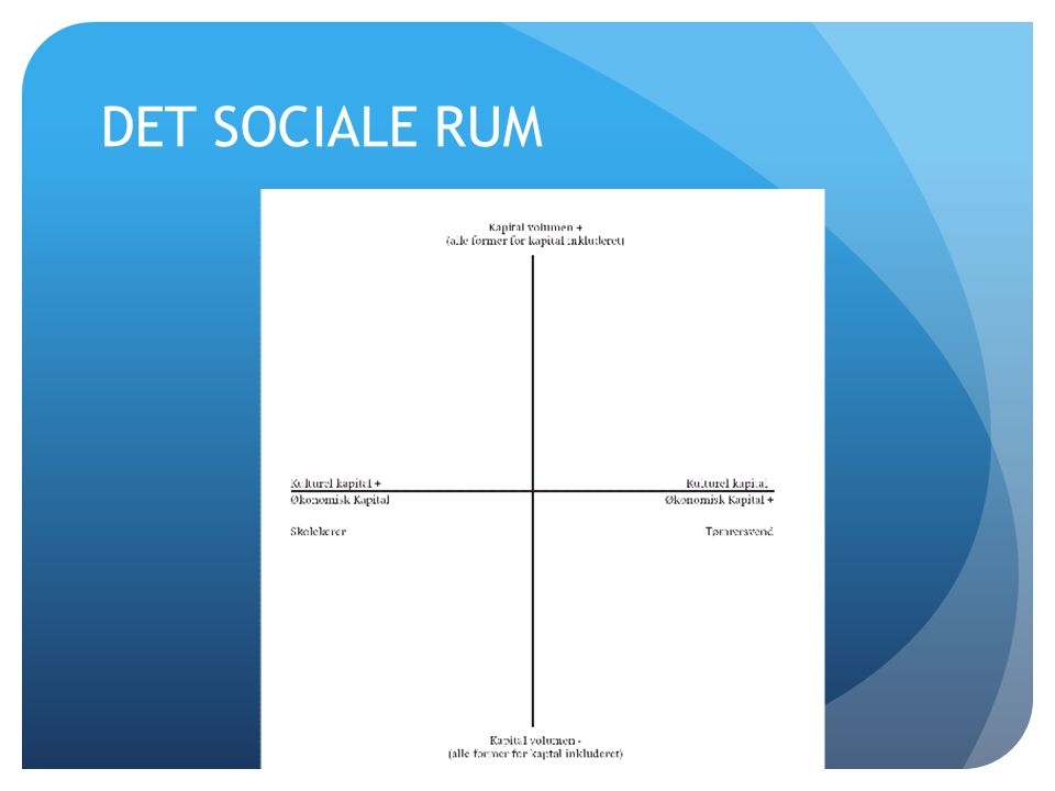 Marxisme bourdieu og klasser i dag ppt download for Relation sociale