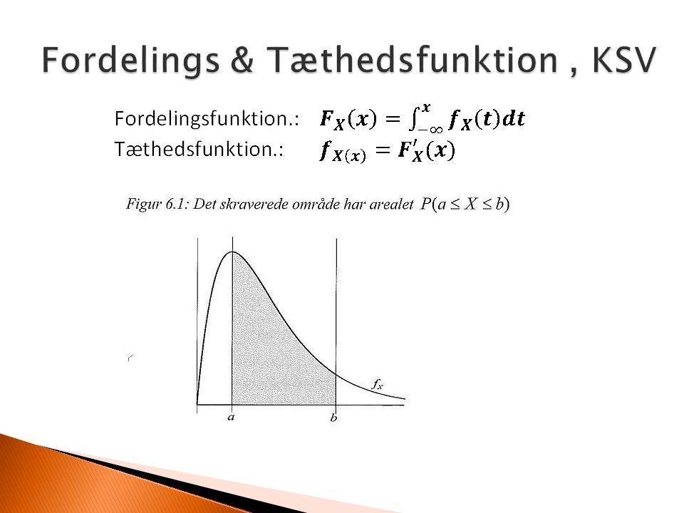 Fordelings & Tæthedsfunktion , KSV