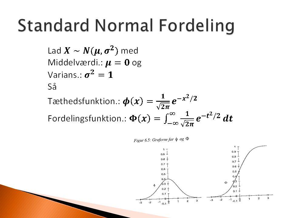 Standard Normal Fordeling