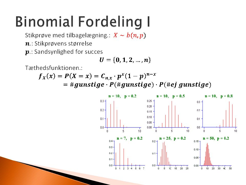Binomial Fordeling I