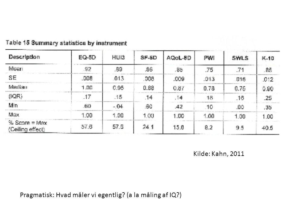 Kilde: Kahn, 2011 Pragmatisk: Hvad måler vi egentlig (a la måling af IQ )