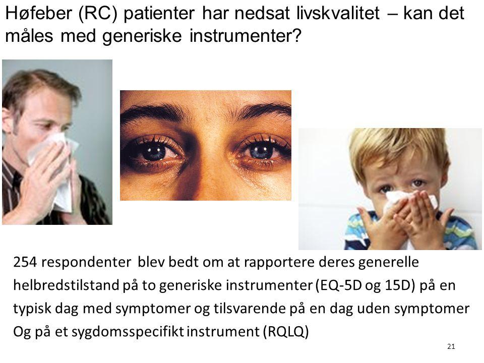 Høfeber (RC) patienter har nedsat livskvalitet – kan det måles med generiske instrumenter