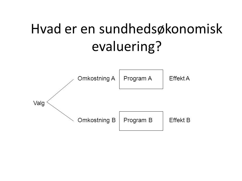 Hvad er en sundhedsøkonomisk evaluering