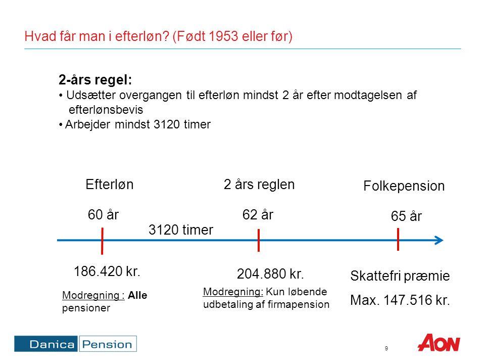 Modregning af pensioner i efterløn (Født 1955 eller før)født før 1956