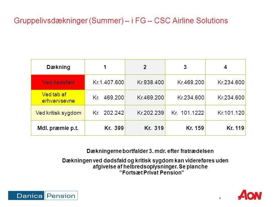 Gruppelivsdækninger (summer) - FG - CSC Airline Solutions